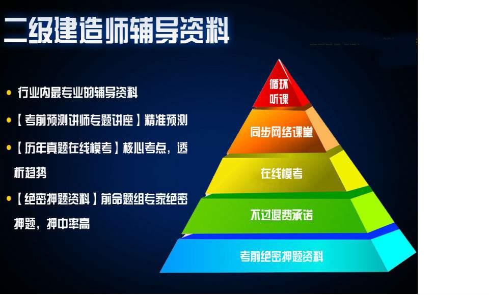 二级建造师考试成绩保留两年,不只有北京