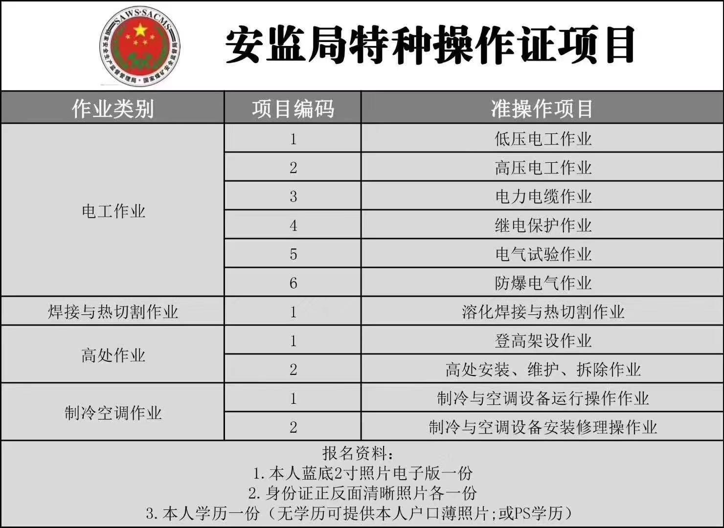 湖北省高空作业证在哪里办,多少钱?
